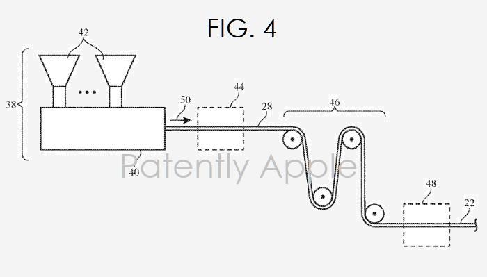 2 smart fabrics image apple patent