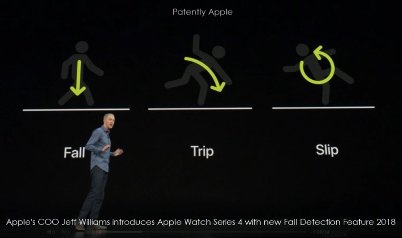 2 Fall Dedection apple watch 4 2018