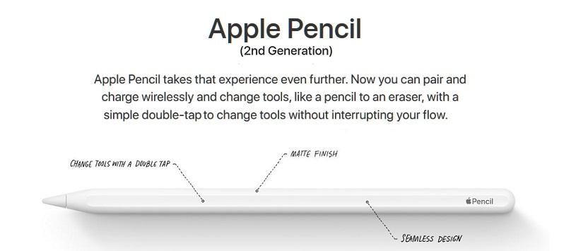 Apple pencil 2nd generation Ugosam