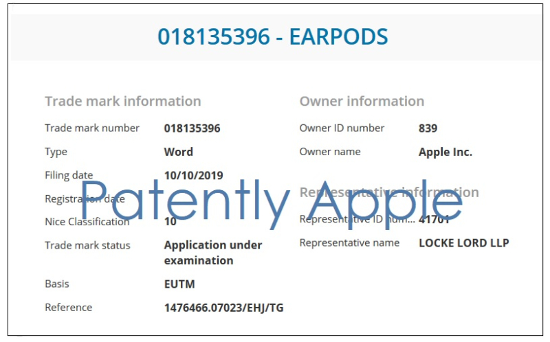 3 UK EarPods filing Oct 10  2019