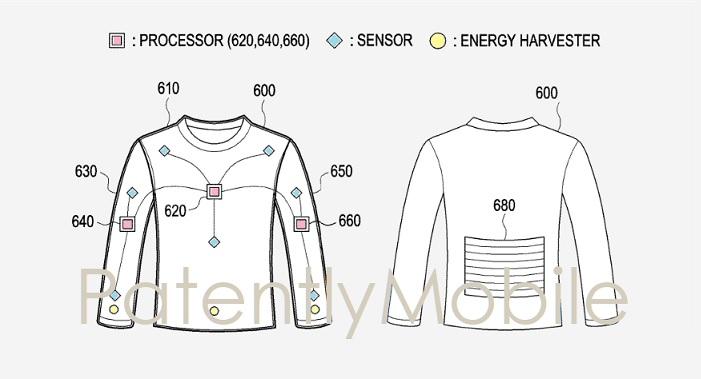 1 Cover Samsung Smartwear
