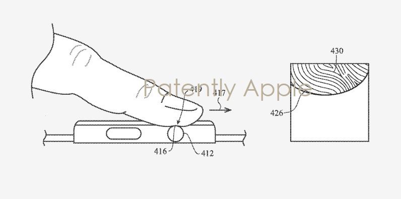 1 Cover Touch ID in Digital Crown