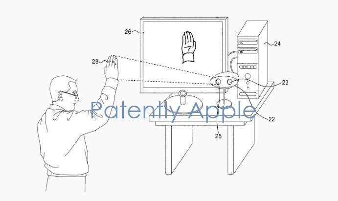 1 x cover Gesture Recognition granted patent  Apple  Patently Apple IP report