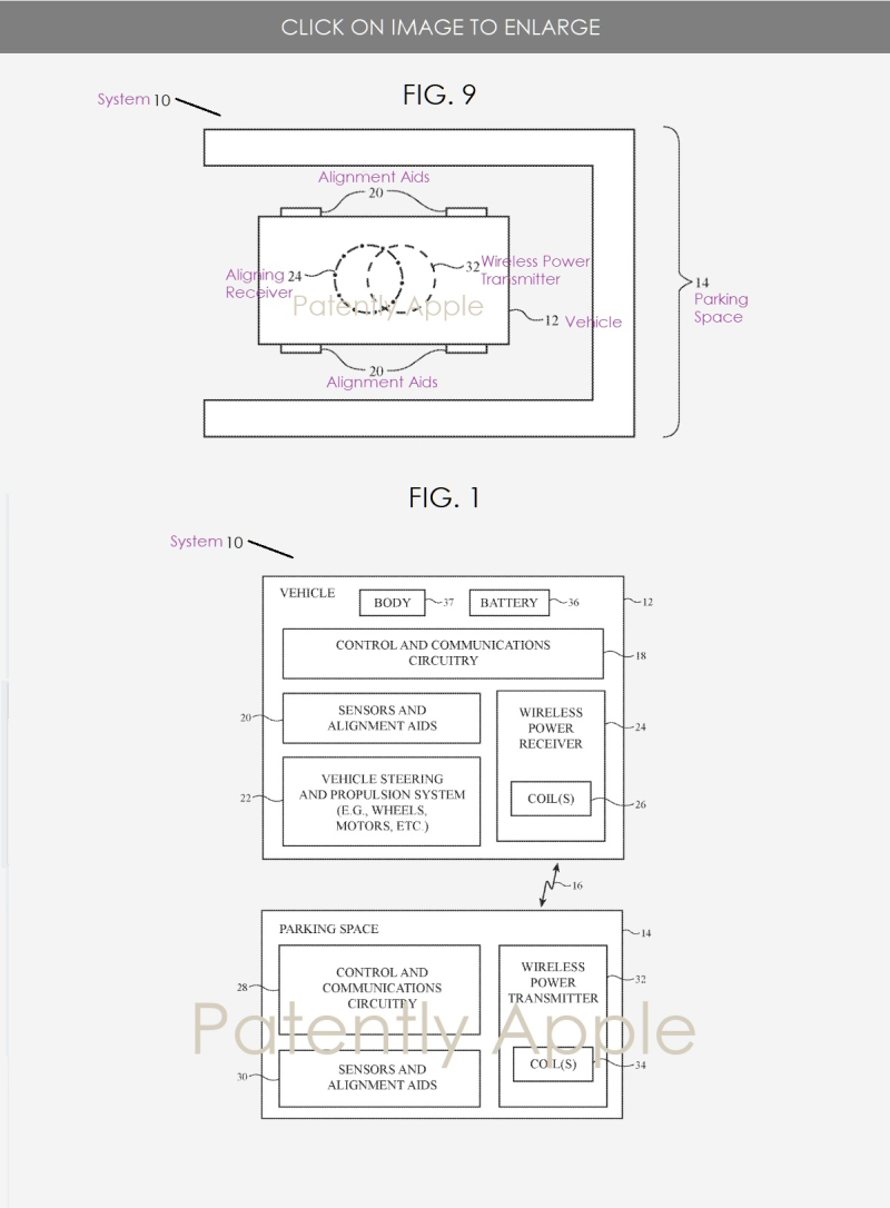 2 Wireless power system for future vechicles - Project Titan Apple - Patently Apple IP Report July 11  2019
