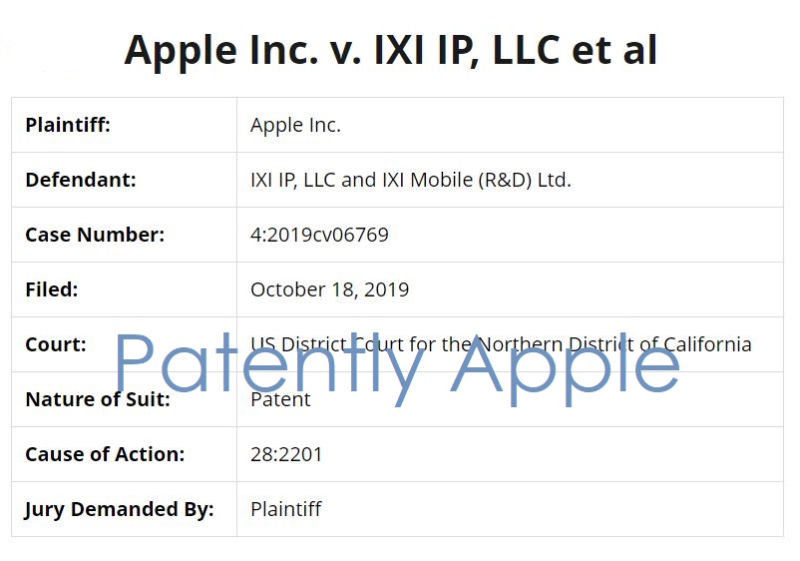2 overview info on Apple v IXI IP