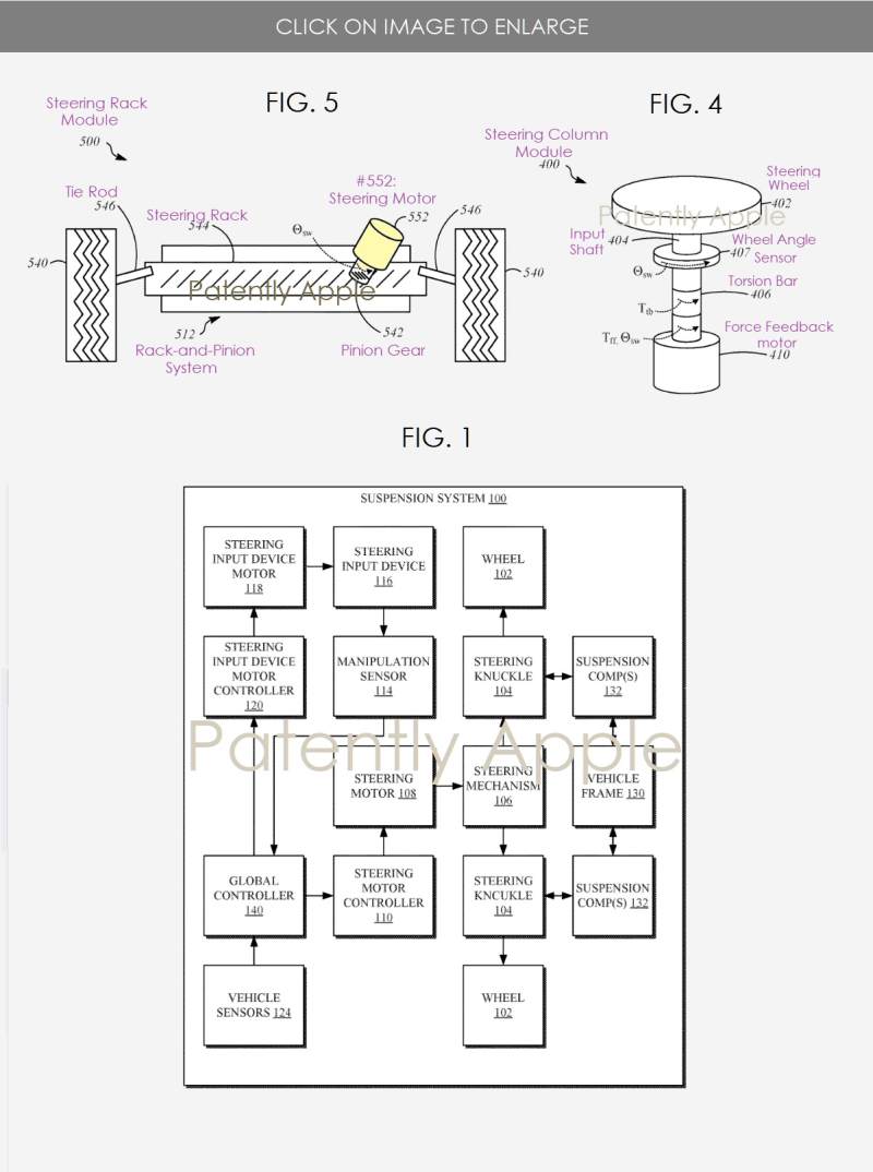 2 Project Titan steering patent apple figs 1  4 & 5