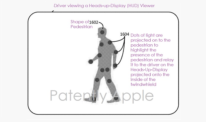 1 Cover HUD system wins patent for Apple