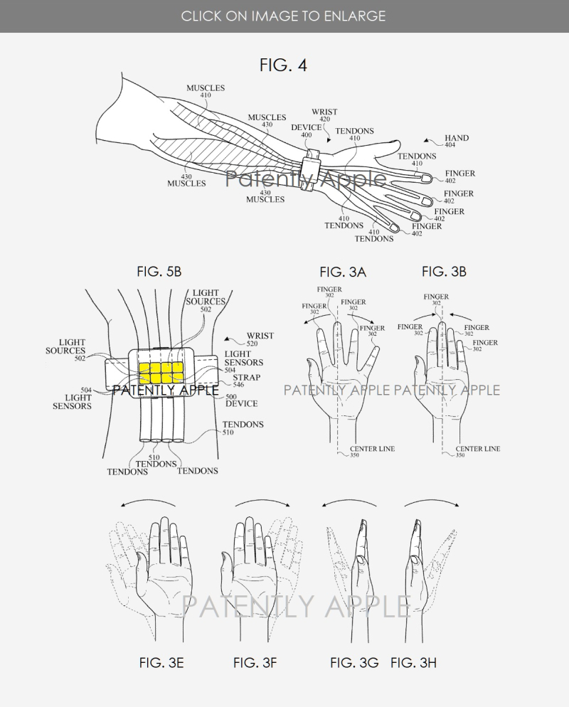 4 X Apple Watch Gestures patent figs. 4 & 5B - Patently Apple IP Report July 21  2019