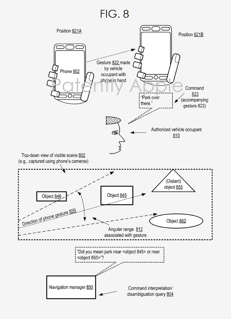 4 Apple patent fig. 8 autonomous vehicle