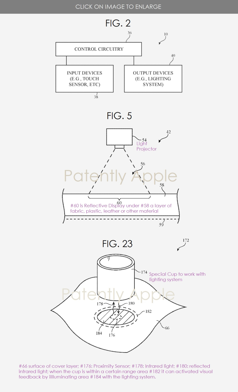 3 Apple vehicle patent for next-gen lighting figs 2  5  23