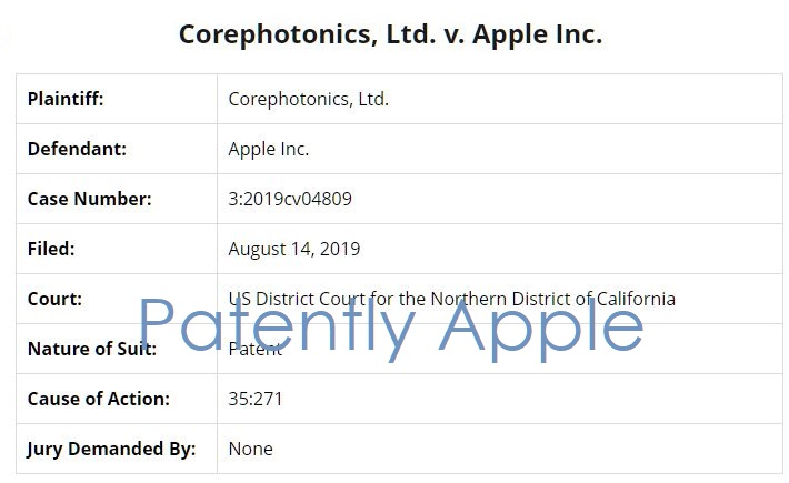 2 x Corephotonics v Apple Patent Infringement case overview