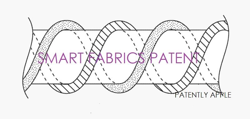 1 X2 Cover Smart Fabrics Patent  Apple Nov 12  2019