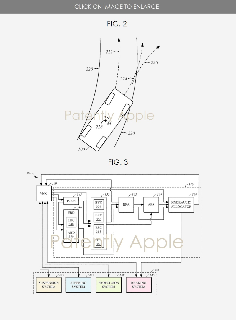 2  Apple  Vehicle stability system  figs 2 & 3  Patently Apple IP report Aug 20  2019