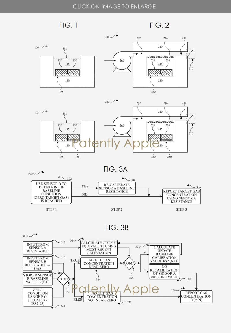 3 gas sensor patent Apple figs 1  2 +