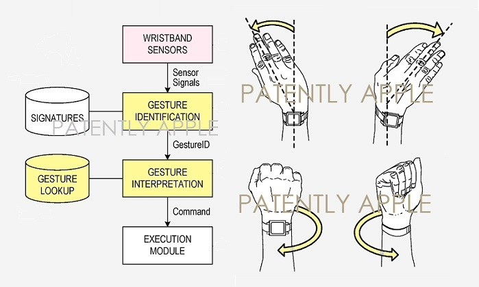 1 cover apple watch granted patent nov 2019