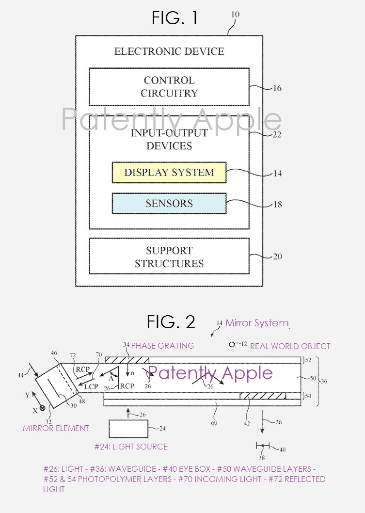 2 head mounted display system patent - Patently Apple IP Report Sept 1  2019