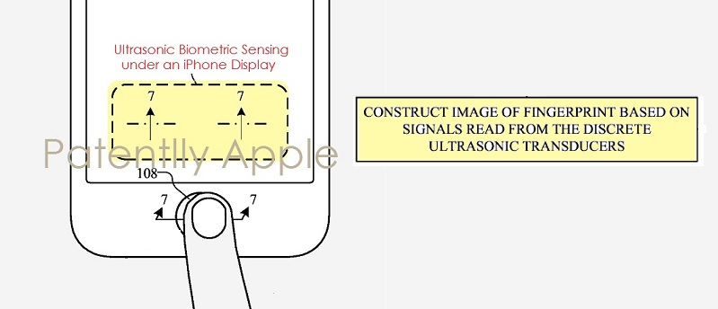 3 apple patent figure ultrasonic biometrics on an a future iPhone