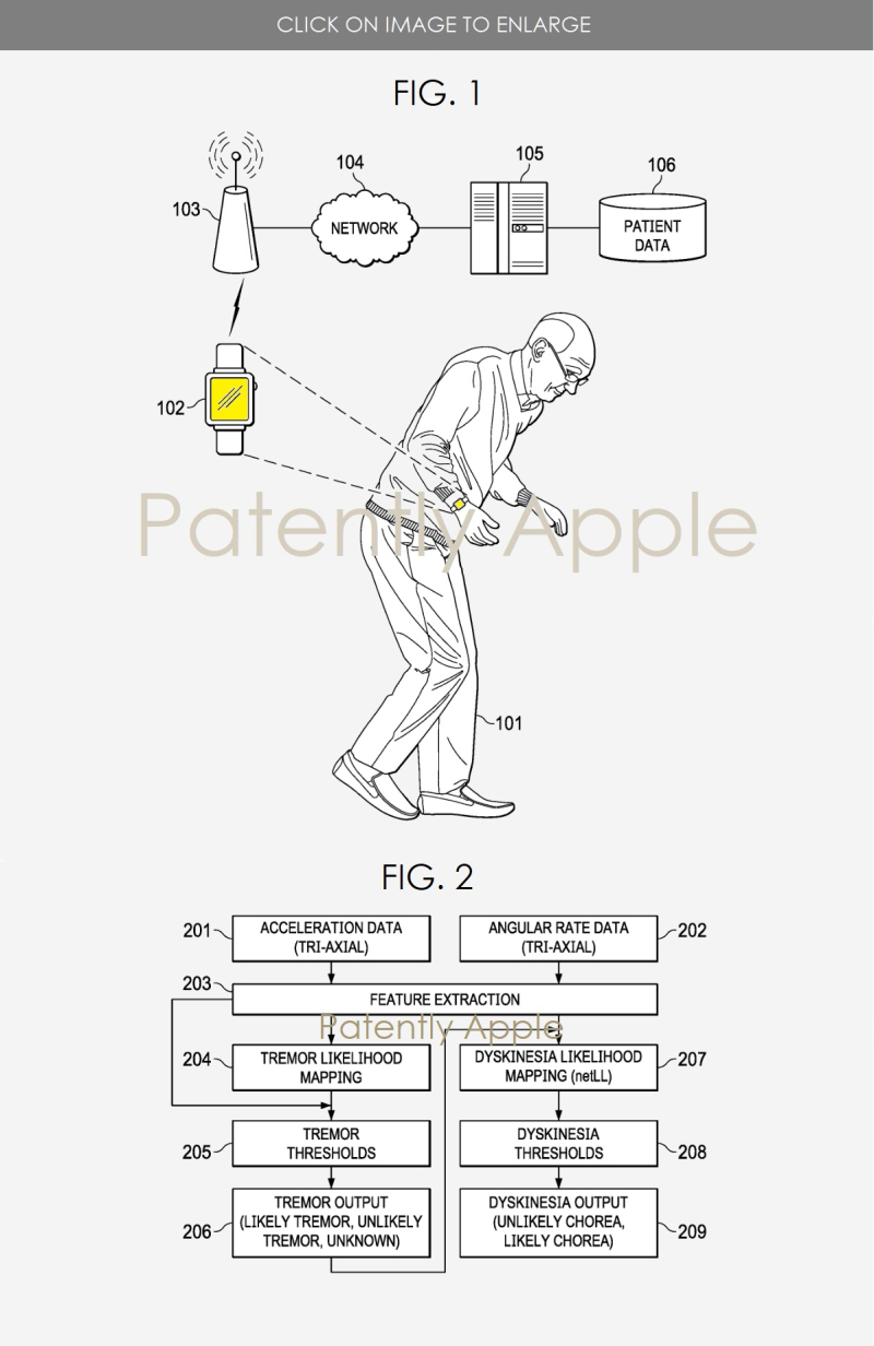2 Apple Watch patent figs 1 and 2 next major Health app