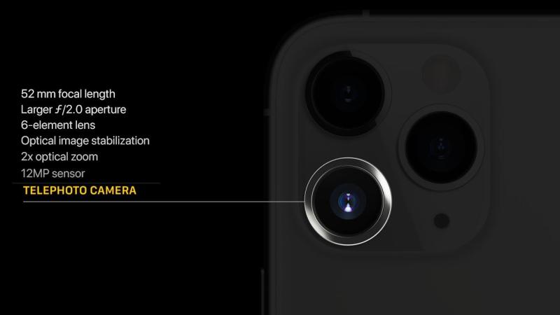 1 ax wide camera