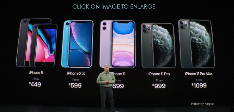 3 Apple Pricing