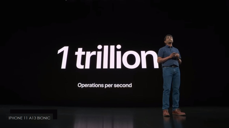 9G iphone pro displays sizes