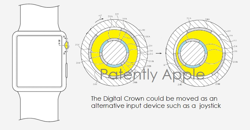 1 X Cover Apple watch patent