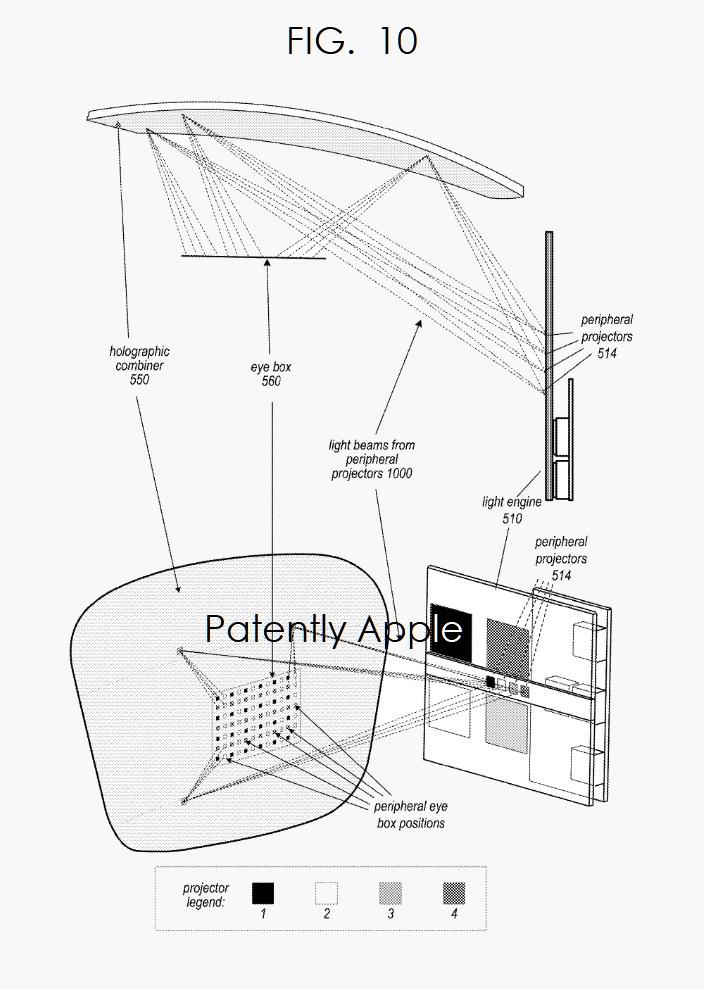 6 Apple AR headset display system fig 10