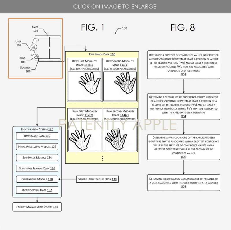 2 x Amazon non-contact biometrics figs 1 & 8