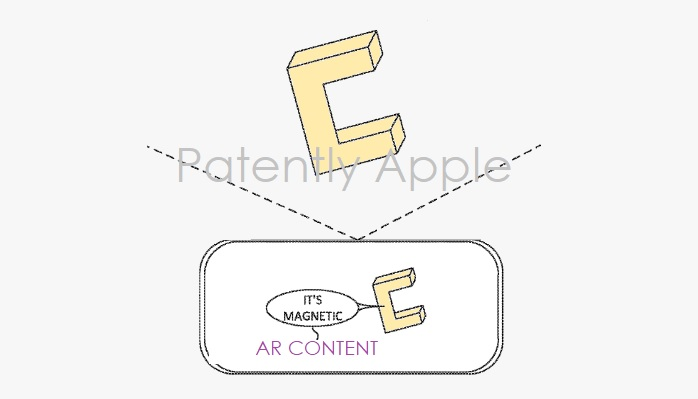 1 X Cover Apple patent for 3D scanning process with an iPhone