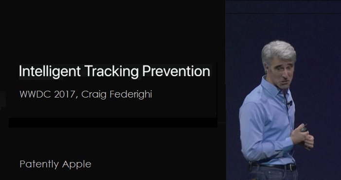 1 x cover Intelligent Tracking Prevention