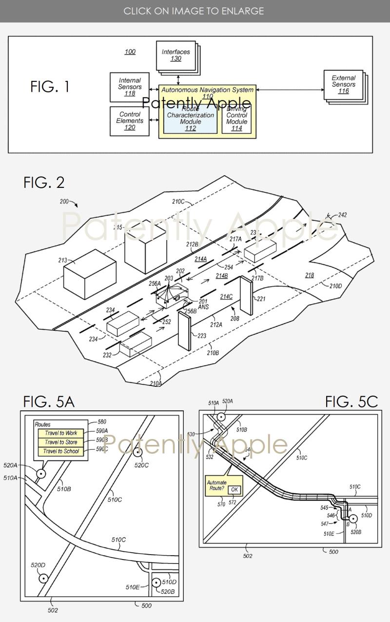 2 Autonomous navigation system