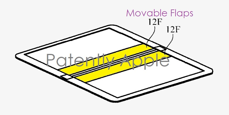 1 Cover foldable device with hinge and movable flaps