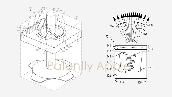 1 Cover Apple Granted Patents for Overlapping Projector and Apple Watch Digital Crown