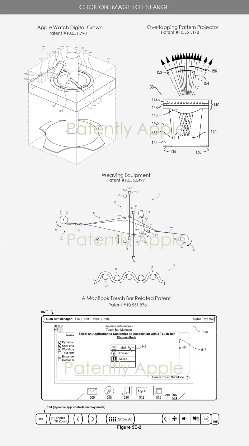 2 Some of Apple's Granted Patents for Feb 4  2020