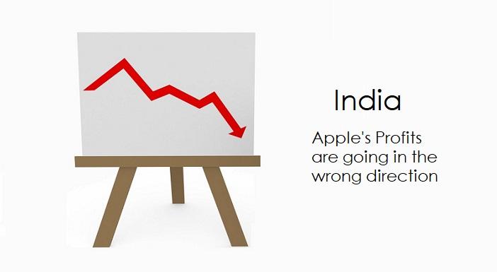 1 Apple profits in India
