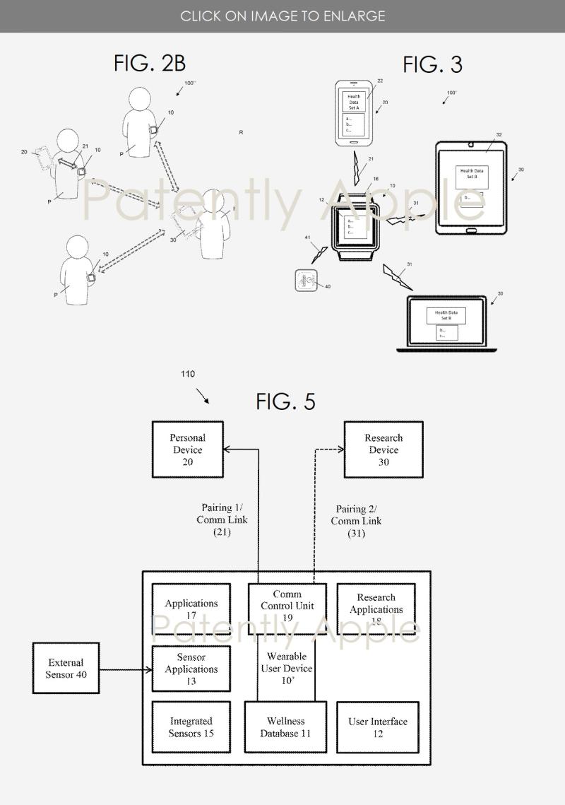 3 Health Study patent