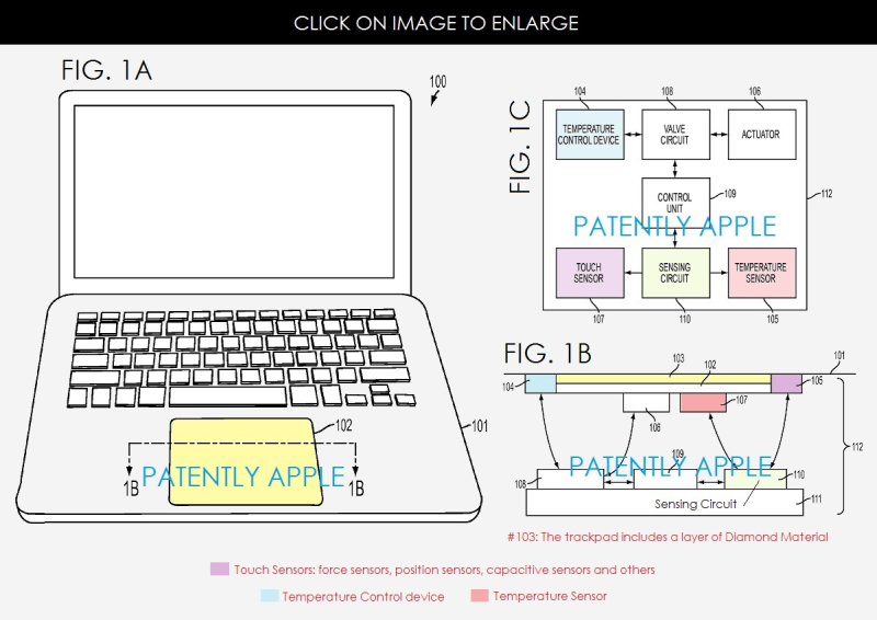 2 X Apple granted patent figs 1a  b  c