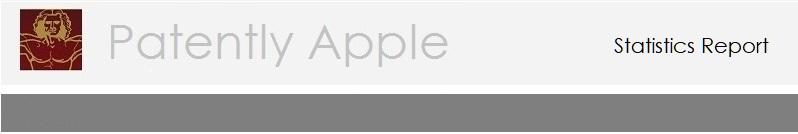 10.0FA - Apple Statistics Bar