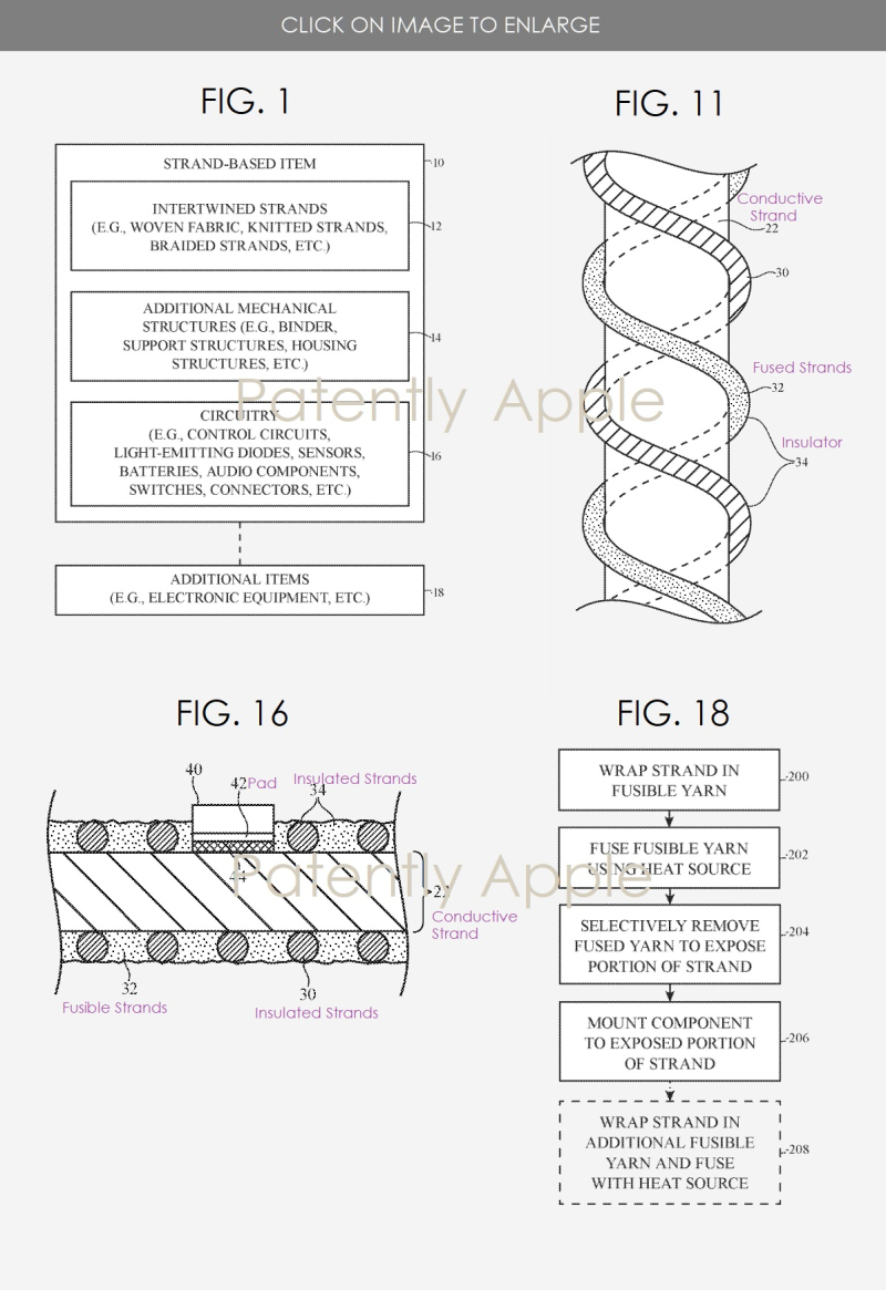 2 Smart Fabric Apple patent figs 1  11  16 and 18 Patently Apple report nov 12  2019
