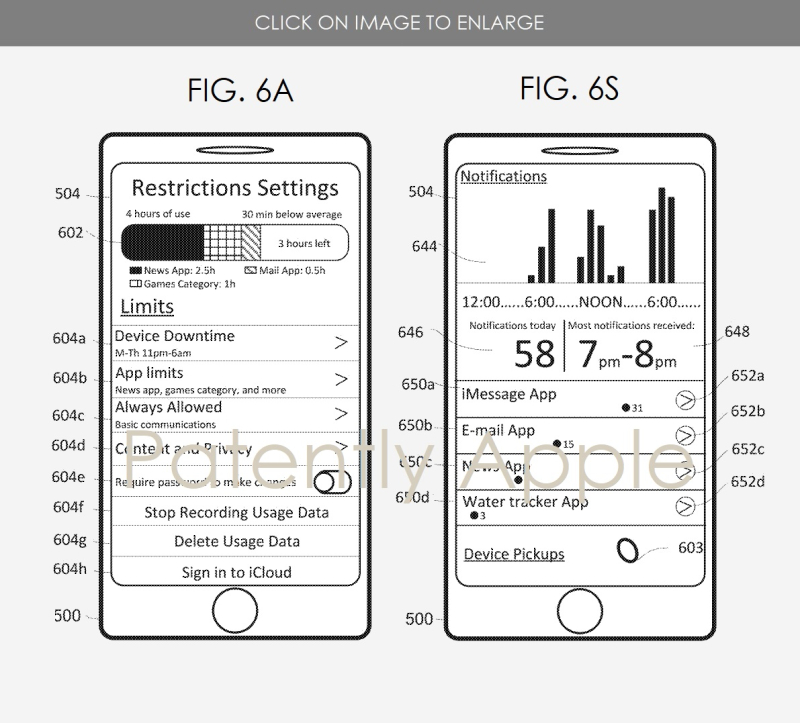 2 Screen Time Patent Figures 6A and 6S