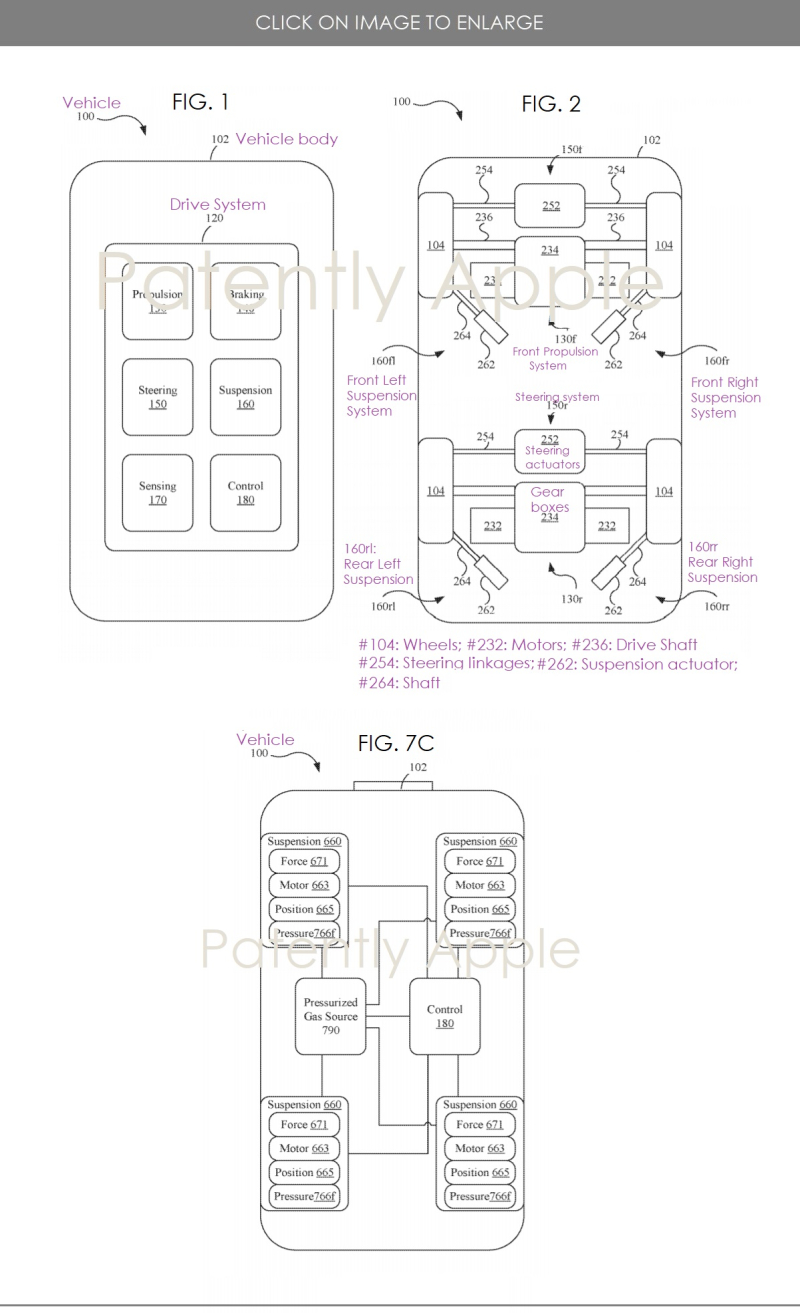 2 Apple's active suspension system figs 1  2 & 7C