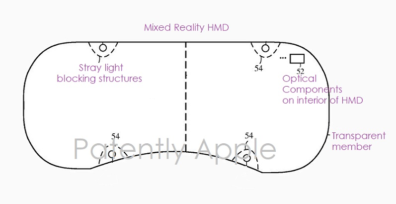 1 X Cover HMD with special cover system