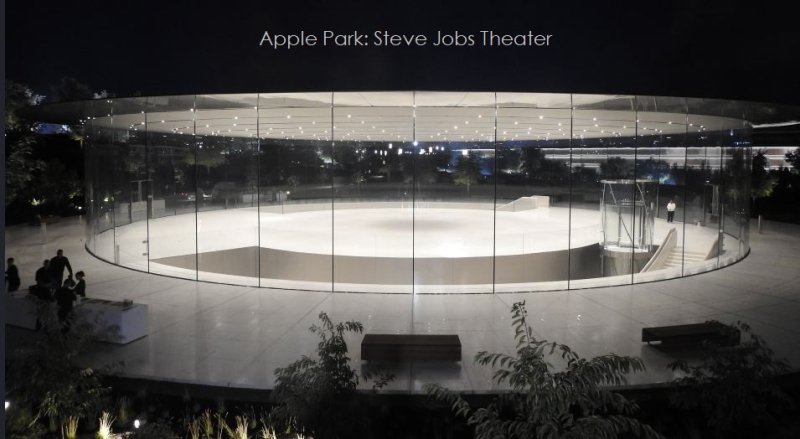 1 X Cover Apple Park  Steve Jobs Theater