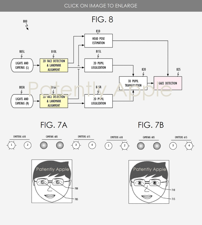 2 Apple patent figs 7a b & 8 eye tracking and facial recognition