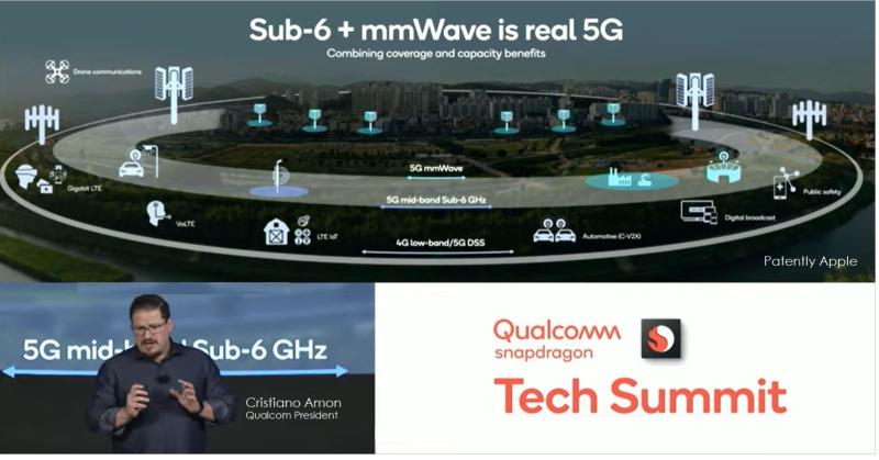 2 FINAL  MMWave is true 5G