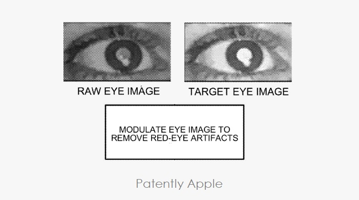 1 Cover RED-EYE ADVANCEMENTS FROM APPLE
