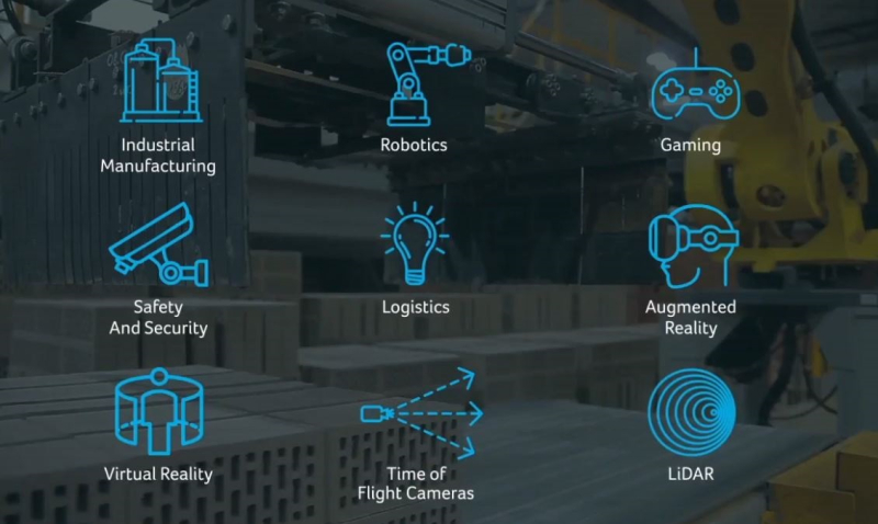 5 applications for Lidar depth technology
