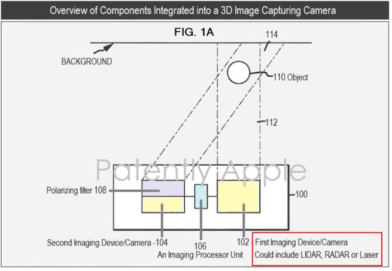 3A Apple 2012 patent figure