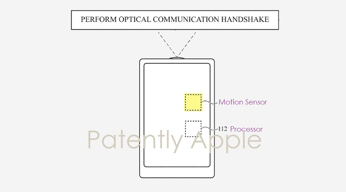 1 Cover line-of-sight Optical Communications System for iDevices