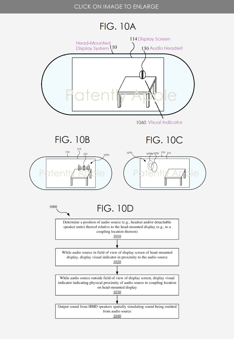 4 Audio Indicators for Apple headphone sysetm for HMD FIGS 10A B C&D